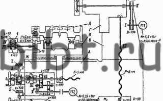 Плоскошлифовальный станок 3е711в технические характеристики