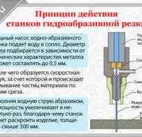 Водяной станок для резки металла
