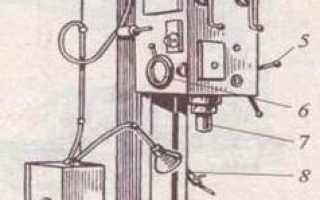 Сверлильный станок предназначен для