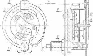 Правила настройки и регулирования контрольно измерительных инструментов