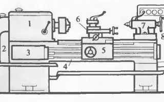 Токарный станок по металлу схема и описание