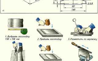 Технология изготовления изделий из металла