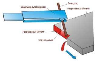 Технология электродуговой сварки и резки металла