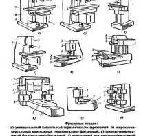 Токарно карусельный станок 1516 характеристики