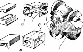 Модель литейное производство