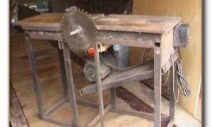 Механизм подъема стола деревообрабатывающего станка