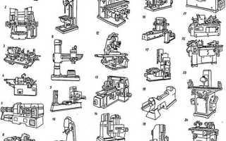 Виды станков для металлообработки