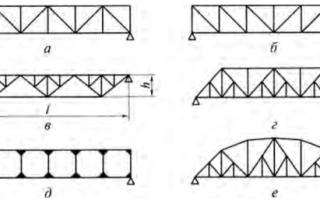 Технология сварки решетчатых конструкций