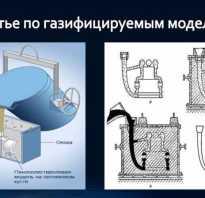 Актуальность литья по технологии лгм