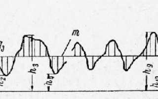 Проведение технических измерений соответствующим инструментом и приборами
