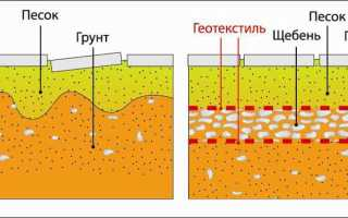 Укладка тротуарной плитки технология с геотекстилем