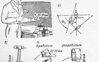 Рубка металла ручным инструментом