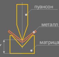 Технология гибки металла