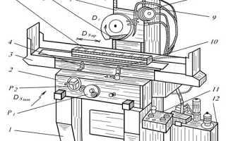 Шлифовальный станок 3г71м технические характеристики