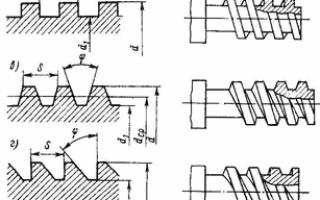 Технология нарезания внутренней резьбы