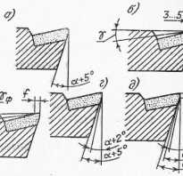 Правила заточки режущего инструмента