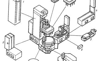 Фрезерный агрегатный станок фас 204