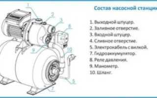 Замена манометра на насосной станции