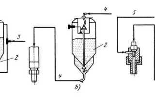 Технология кислородно флюсовой резки