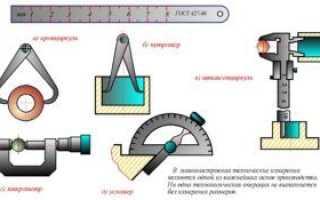 Режущий и измерительный инструмент