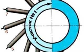Технология сварка труб ручной дуговой сваркой