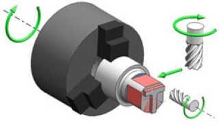Современные технологии обработки металлов