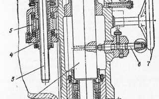 Шпиндели для деревообрабатывающих станков