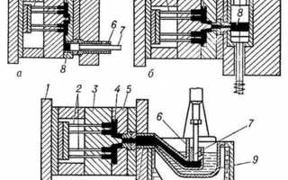 Вакуумное литье металлов технология