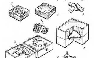 Какие материалы используют для изготовления литейной формы
