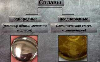 Технология металлы и сплавы