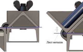 Листогибочный станок устройство