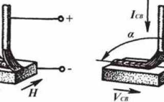 Технологические свойства сварочной дуги