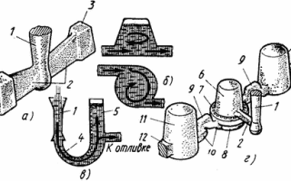 Шлакоуловитель в литейной форме